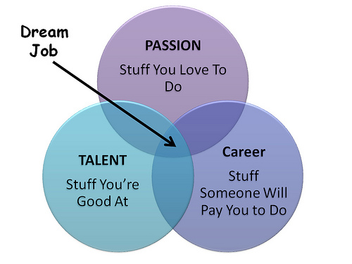 Boost Your Job Satisfaction