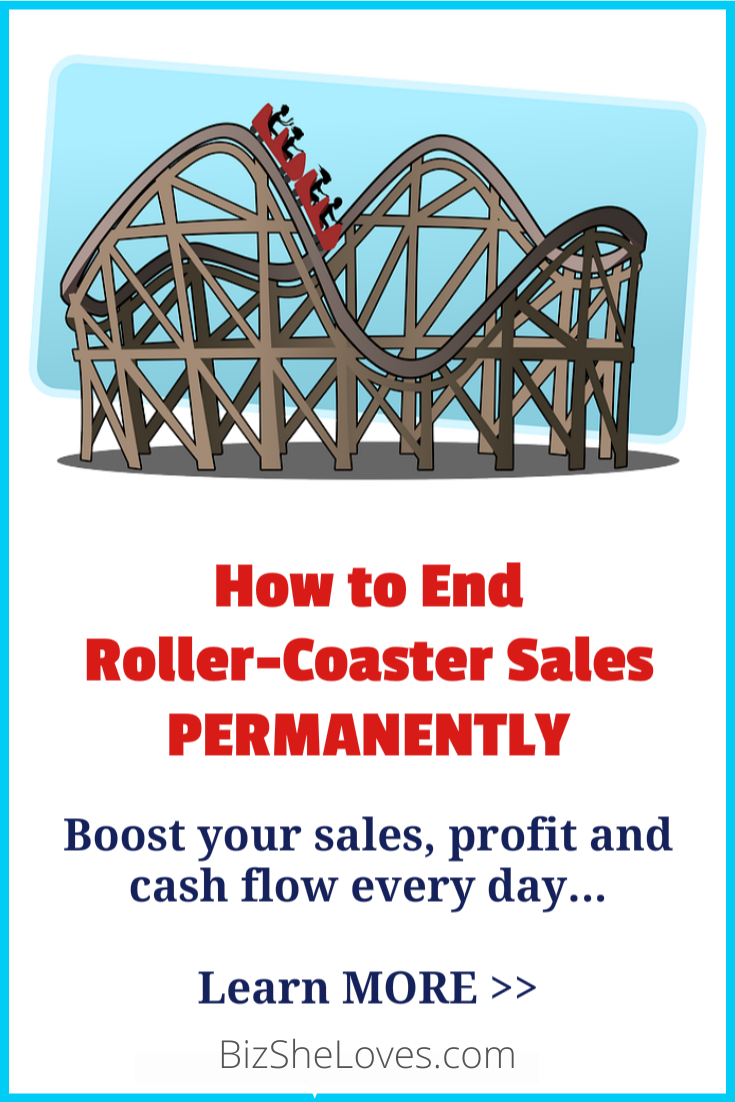 An Automated Marketing System Empowers You to Boost Your Sales and Profits